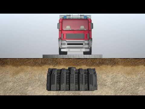 Sicker-Tunnel Vorteile und Funktionsweise